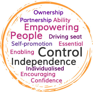 Ownership, partnership, ability, empowering, people, driving seat, self-promotion, essential, enabling, control, independence, individualised, encouraging, confidence